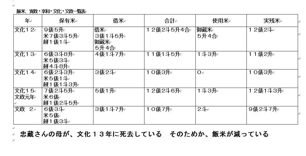 f:id:chuumeikun:20190718103708j:plain