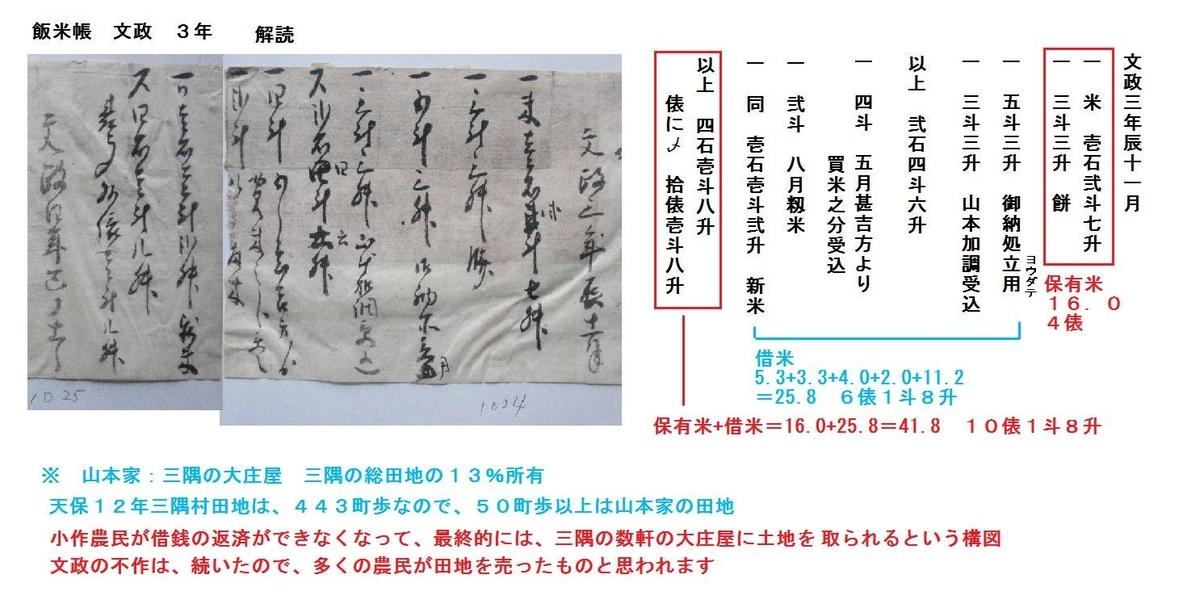 f:id:chuumeikun:20190719014938j:plain
