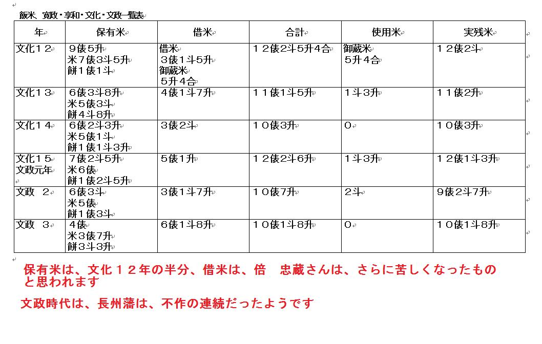 f:id:chuumeikun:20190719015006j:plain