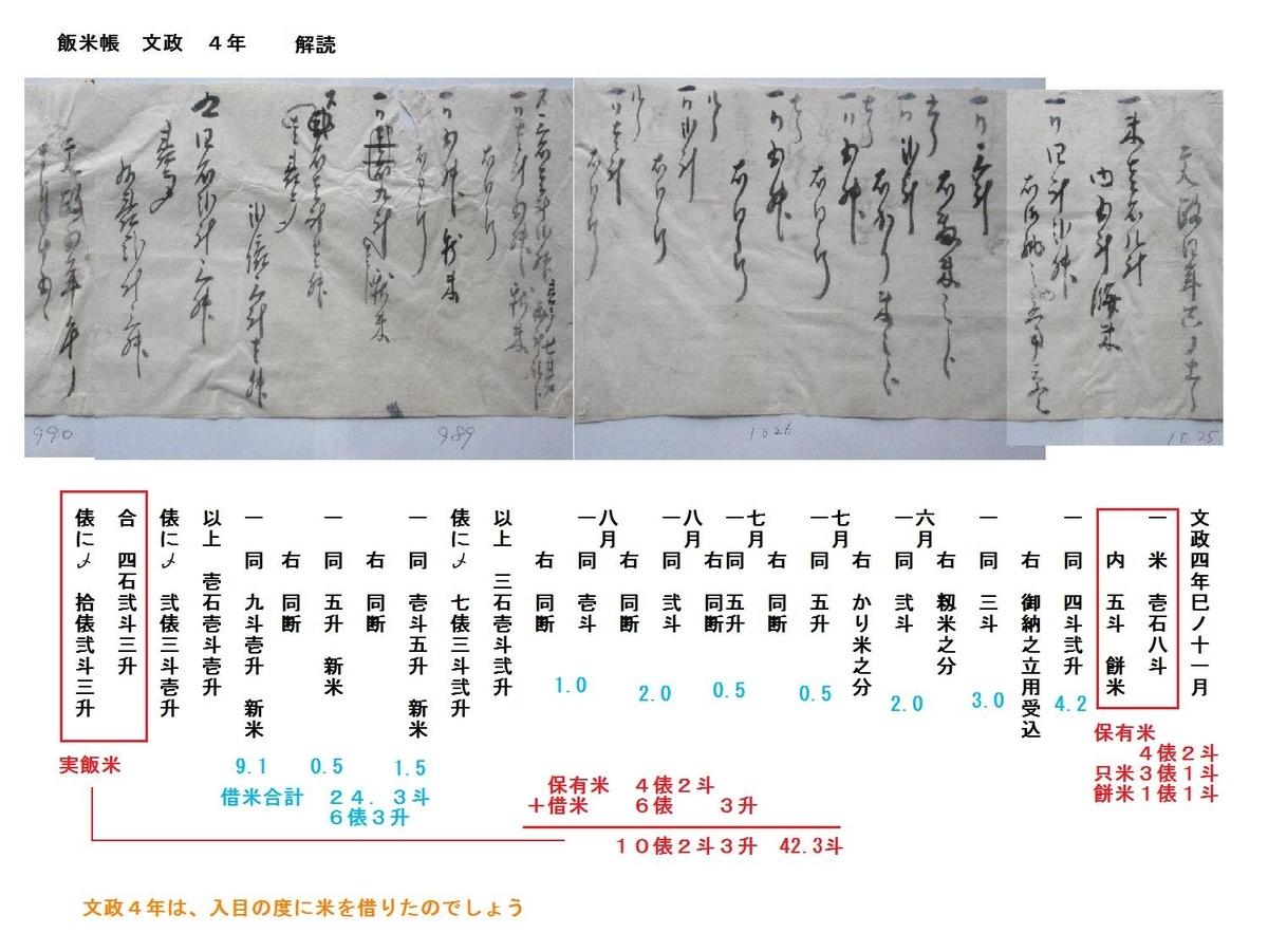 f:id:chuumeikun:20190720205150j:plain