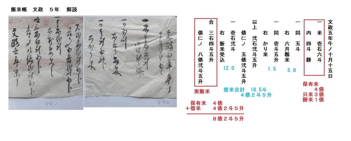 f:id:chuumeikun:20190720205400j:plain