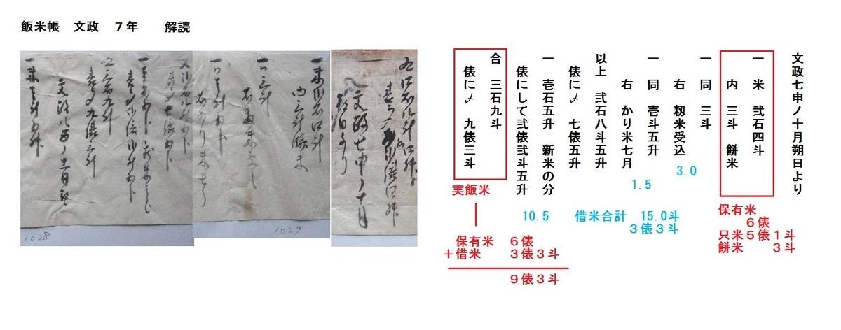 f:id:chuumeikun:20190721181838j:plain