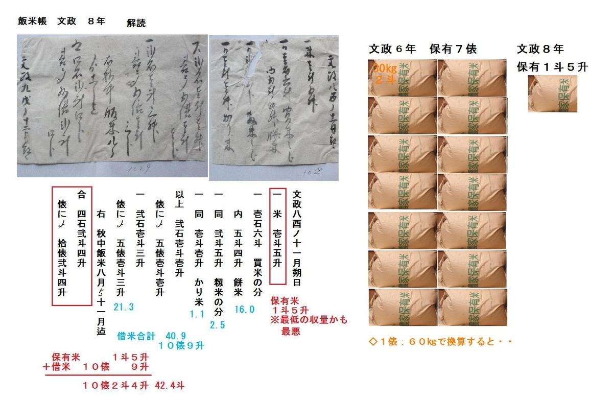f:id:chuumeikun:20190721181917j:plain