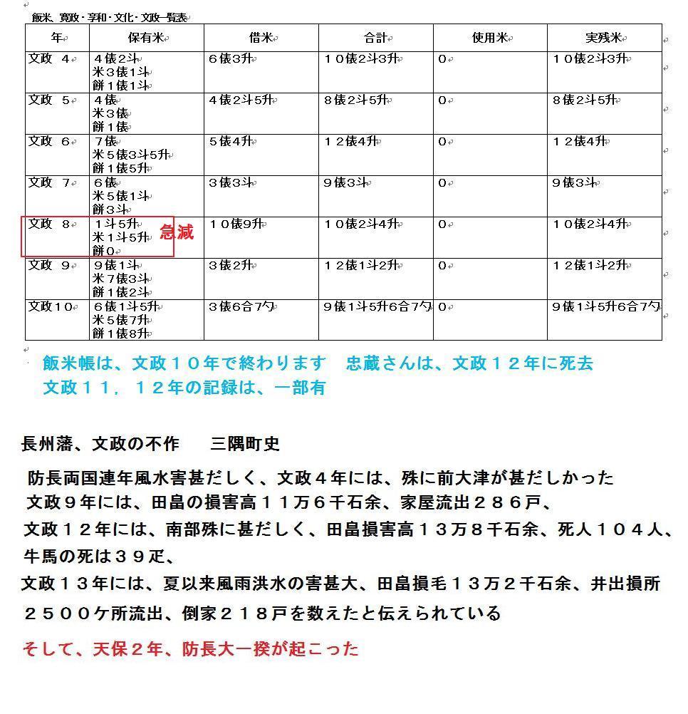 f:id:chuumeikun:20190722133815j:plain