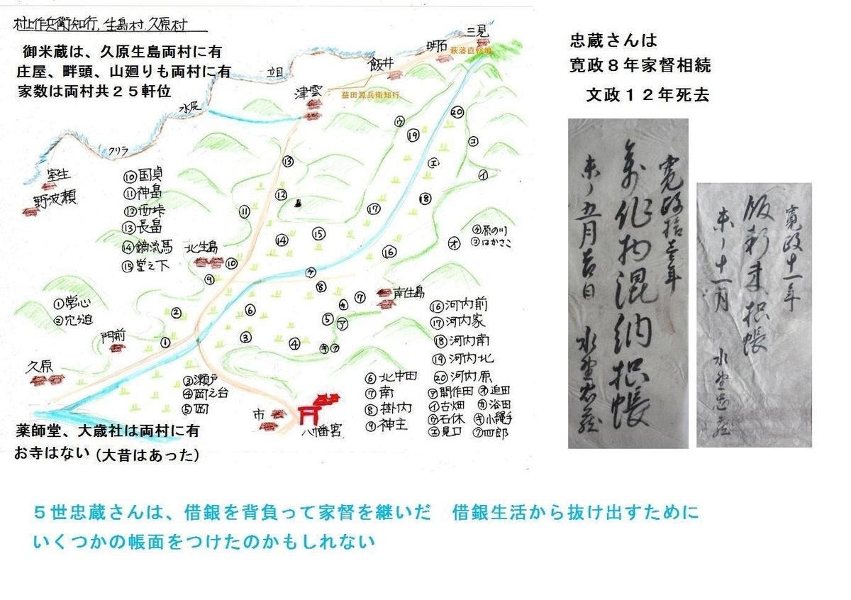 f:id:chuumeikun:20190727081809j:plain