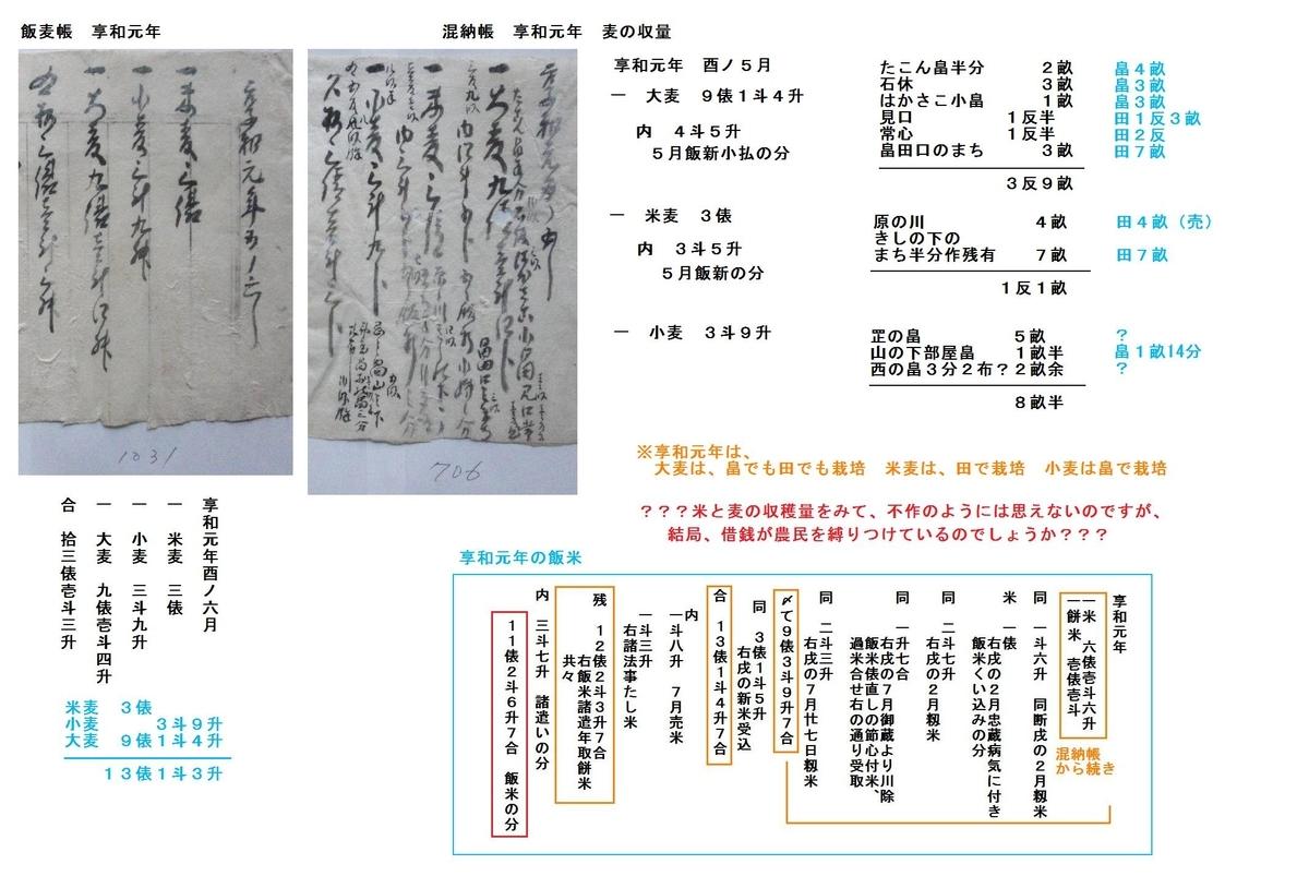 f:id:chuumeikun:20190727082117j:plain