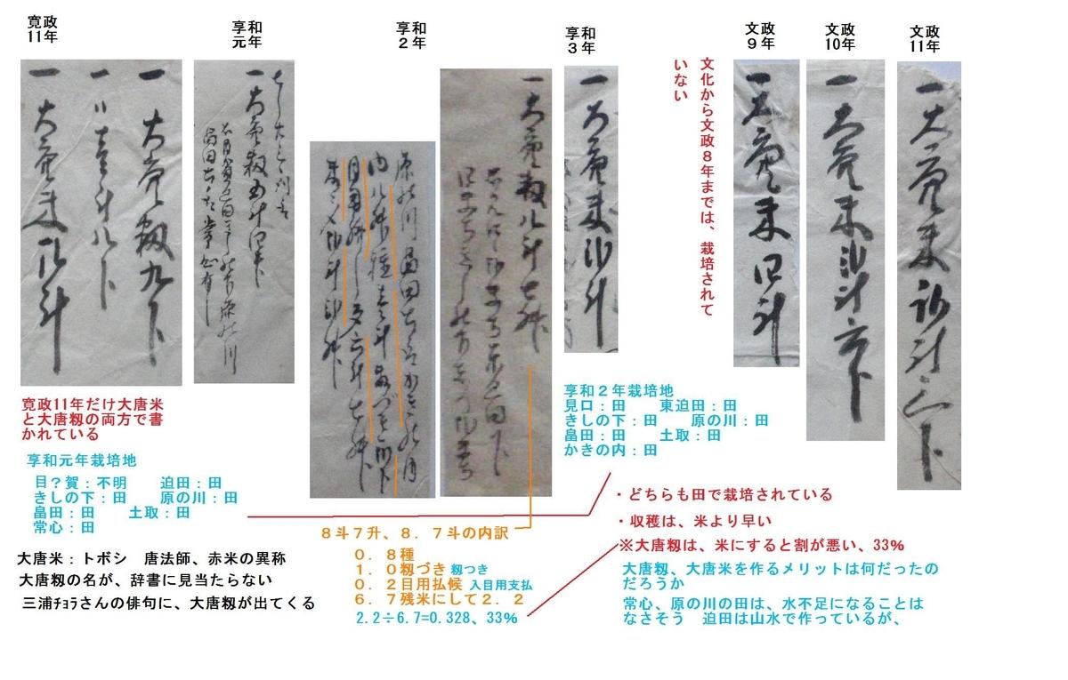 f:id:chuumeikun:20190728024649j:plain