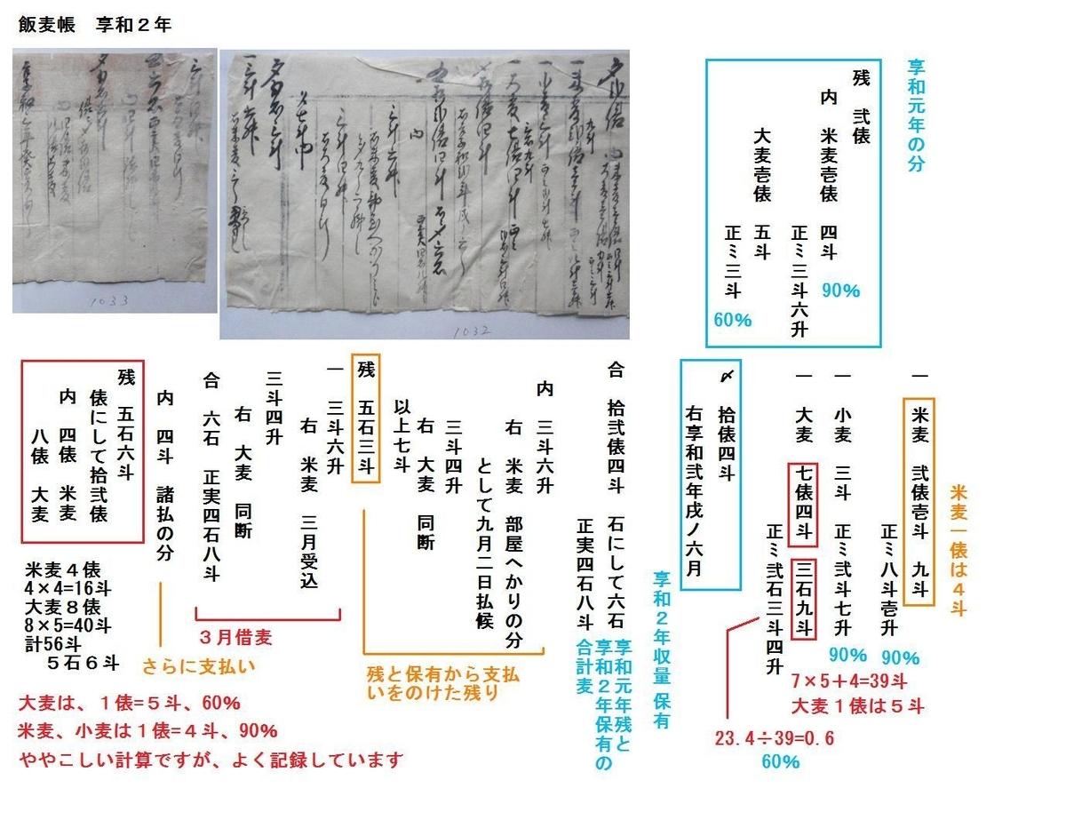 f:id:chuumeikun:20190802015202j:plain