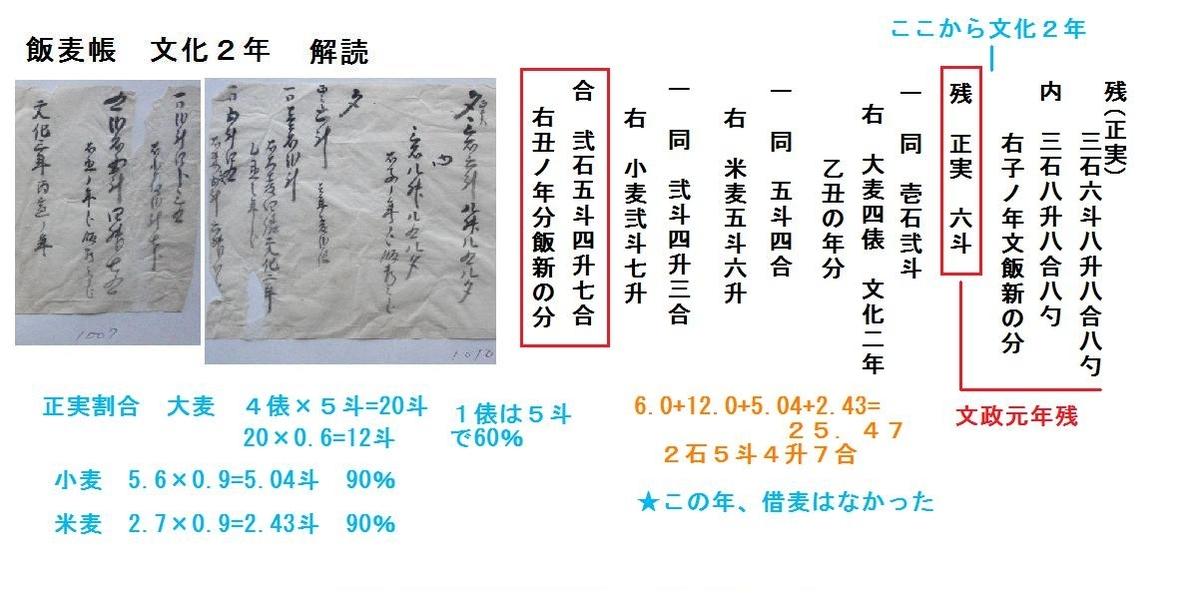 f:id:chuumeikun:20190810070056j:plain