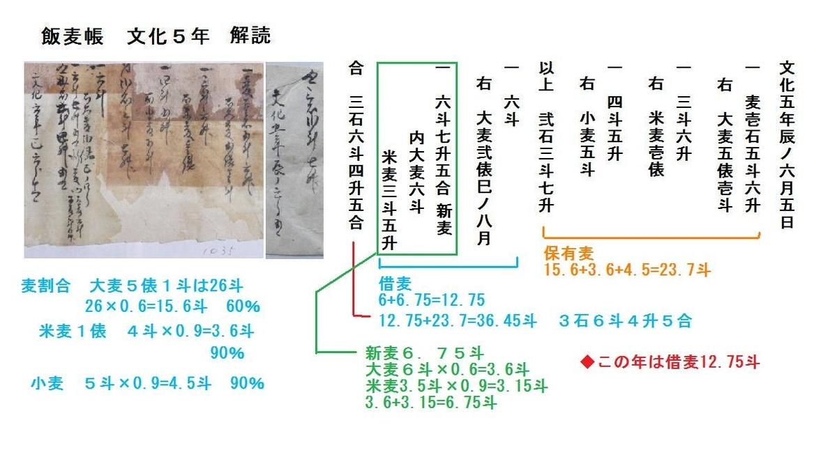 f:id:chuumeikun:20190810070311j:plain