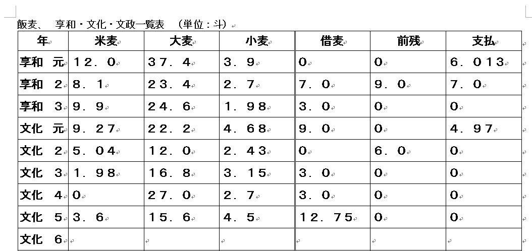 f:id:chuumeikun:20190810070330j:plain