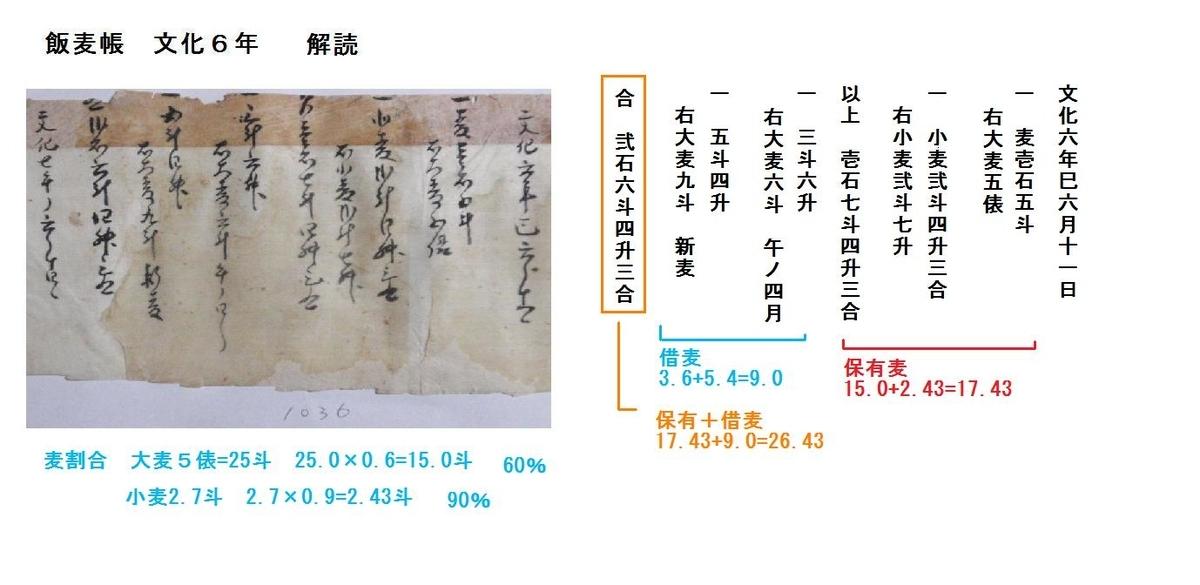 f:id:chuumeikun:20190813011420j:plain