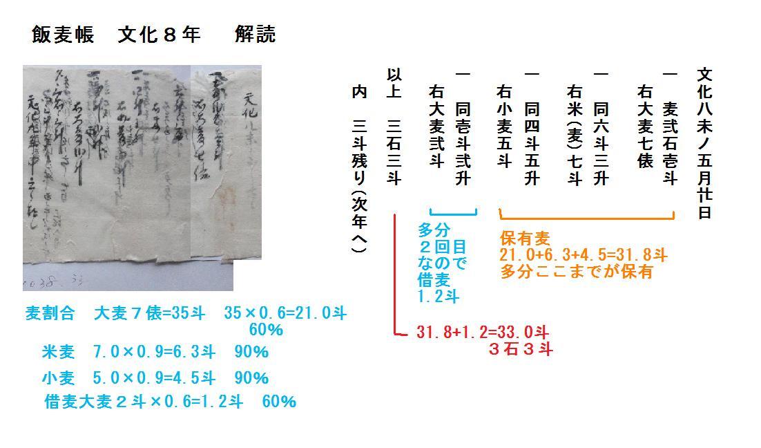 f:id:chuumeikun:20190813011553j:plain