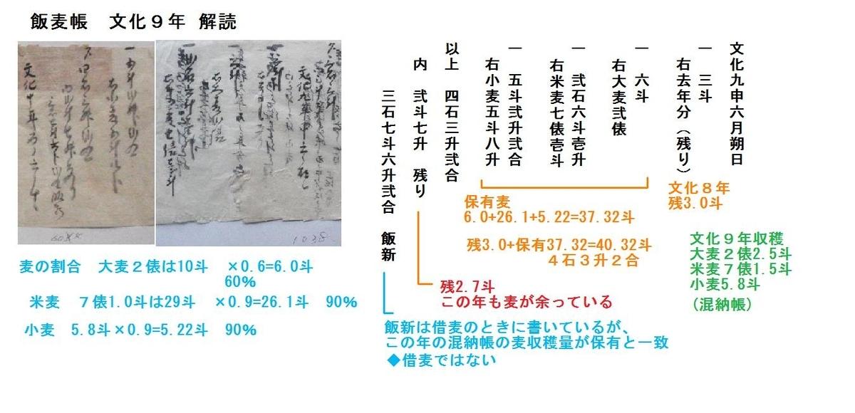 f:id:chuumeikun:20190813011648j:plain