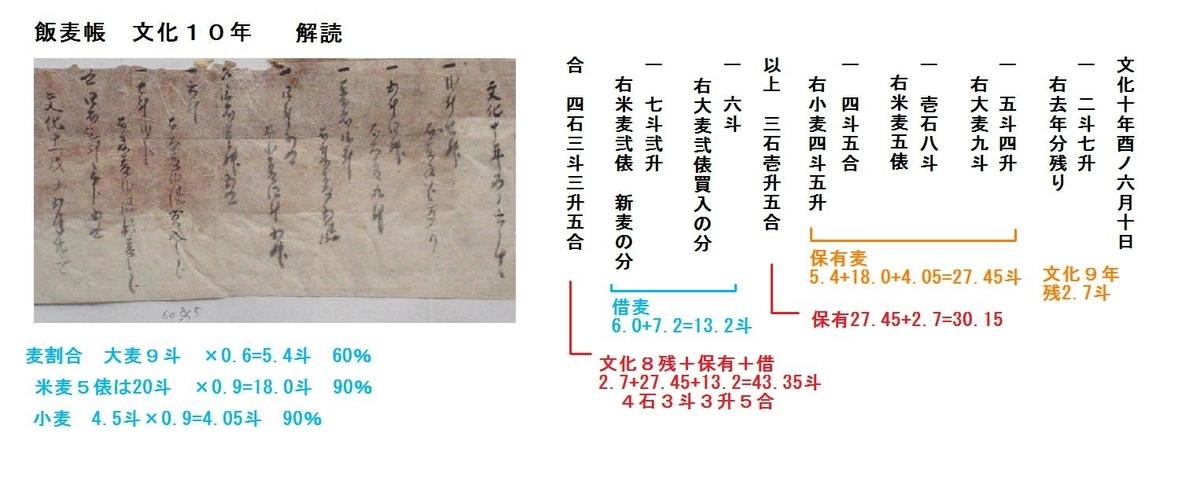 f:id:chuumeikun:20190813011732j:plain