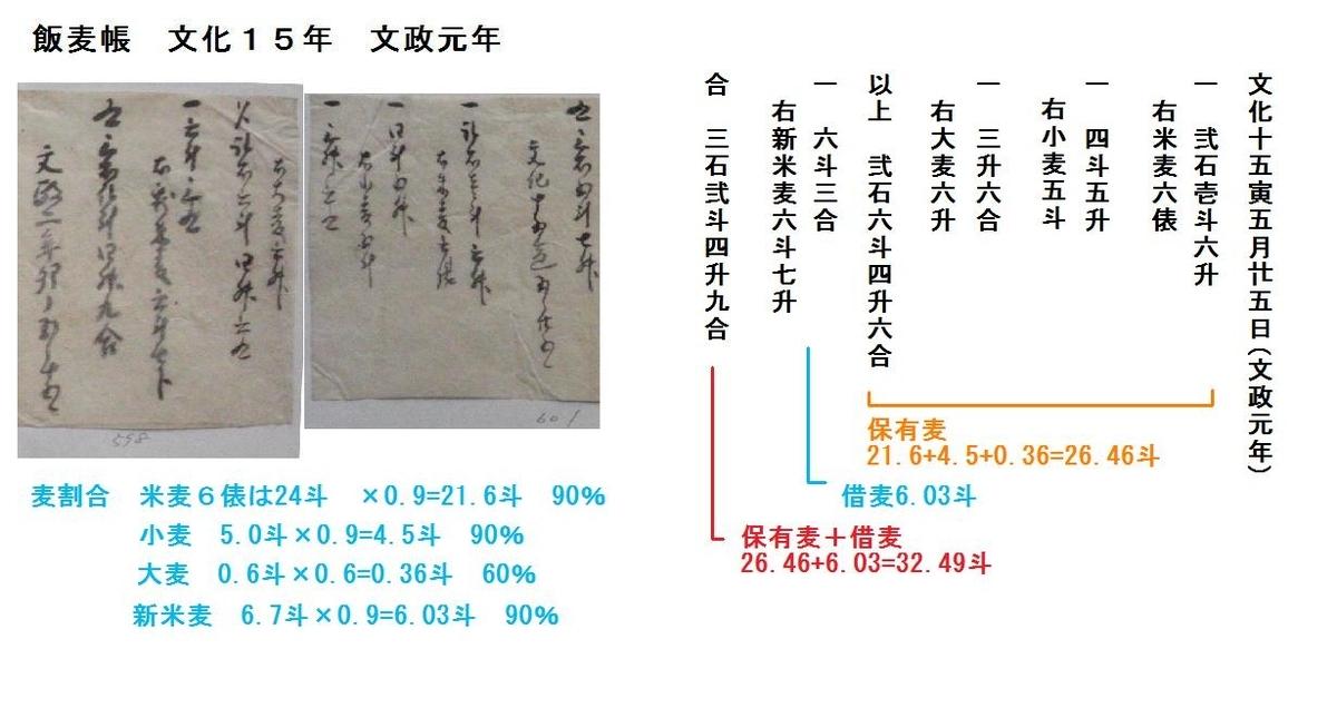 f:id:chuumeikun:20190815050031j:plain