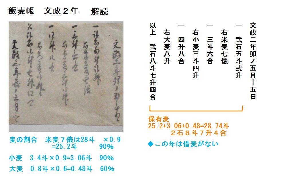 f:id:chuumeikun:20190823025252j:plain