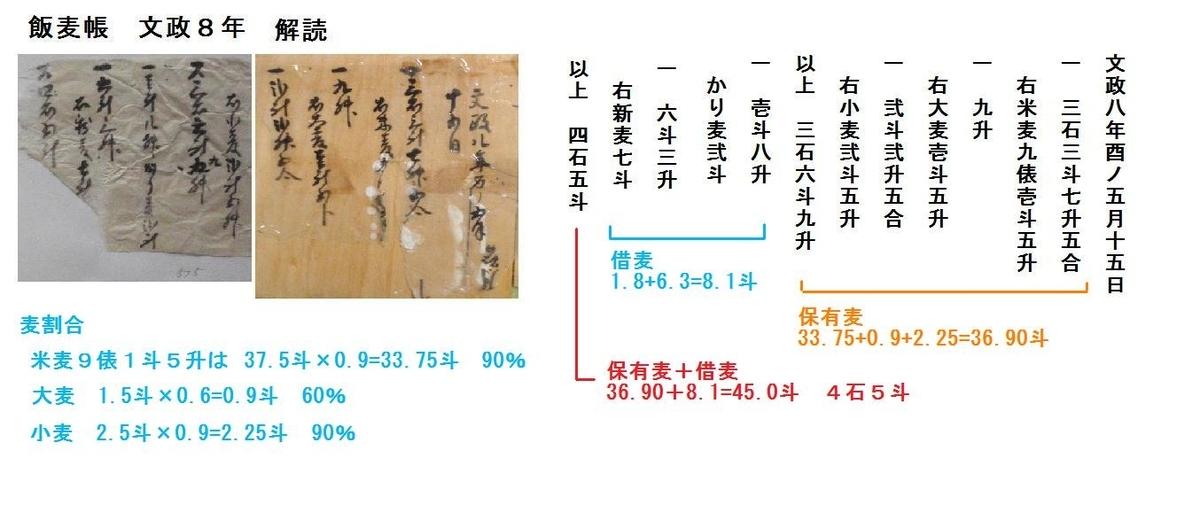 f:id:chuumeikun:20190824053453j:plain