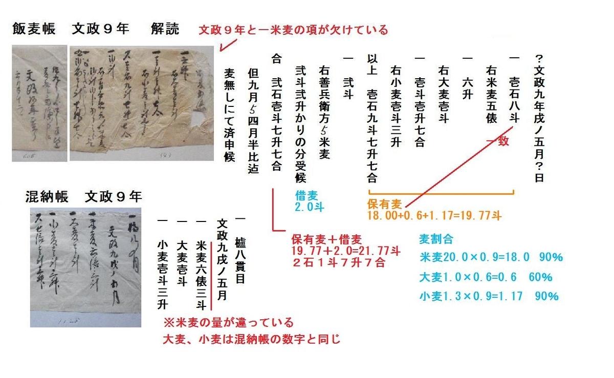 f:id:chuumeikun:20190824053536j:plain