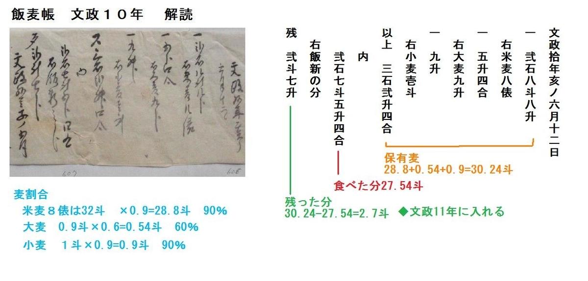 f:id:chuumeikun:20190824053622j:plain