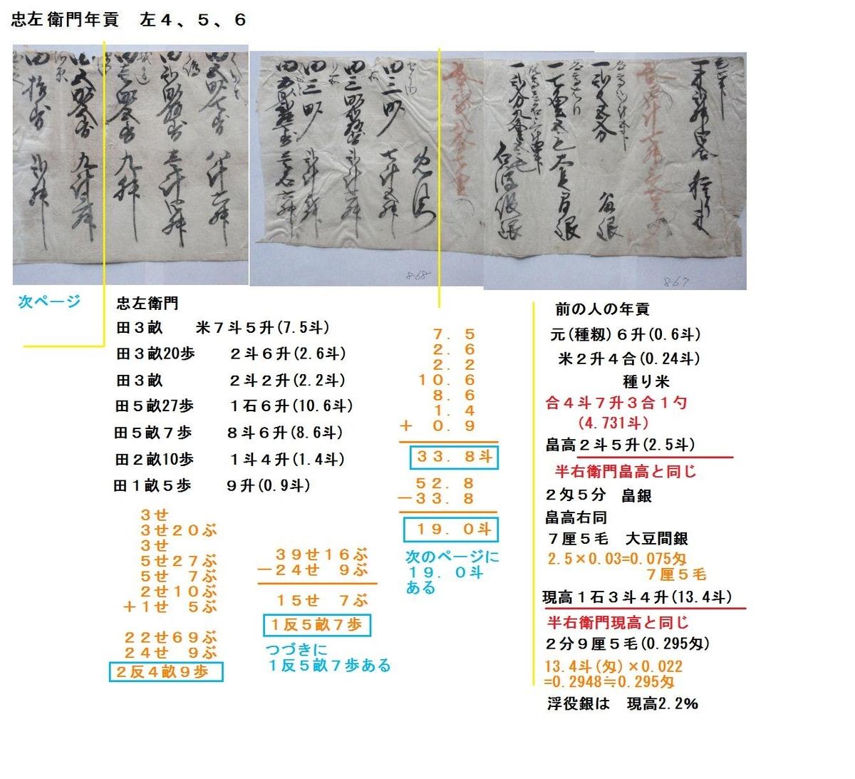 f:id:chuumeikun:20191002025022j:plain