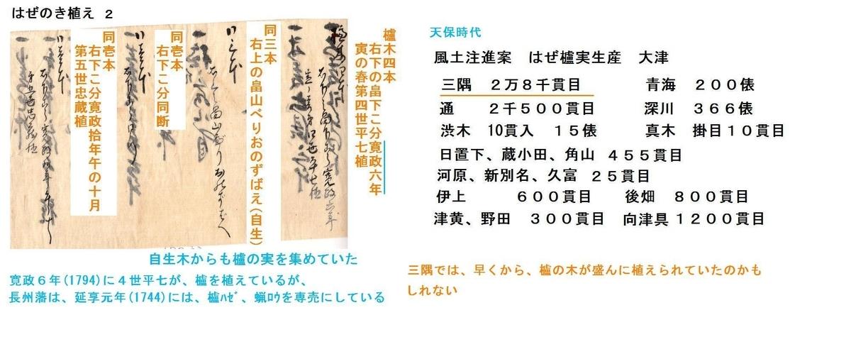 f:id:chuumeikun:20191006084049j:plain