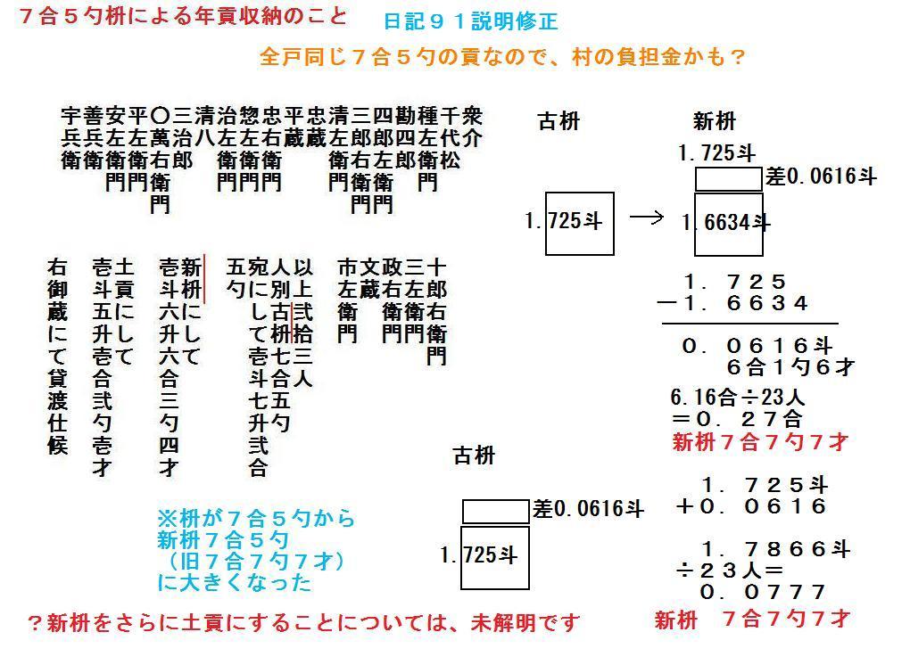 f:id:chuumeikun:20191101215201j:plain
