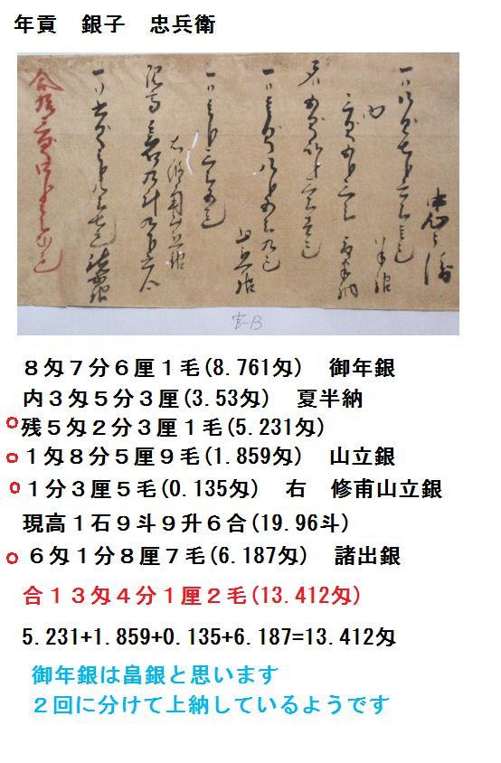 f:id:chuumeikun:20191104204233j:plain
