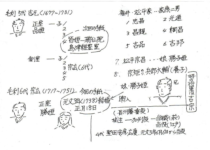 f:id:chuumeikun:20191110004902j:plain