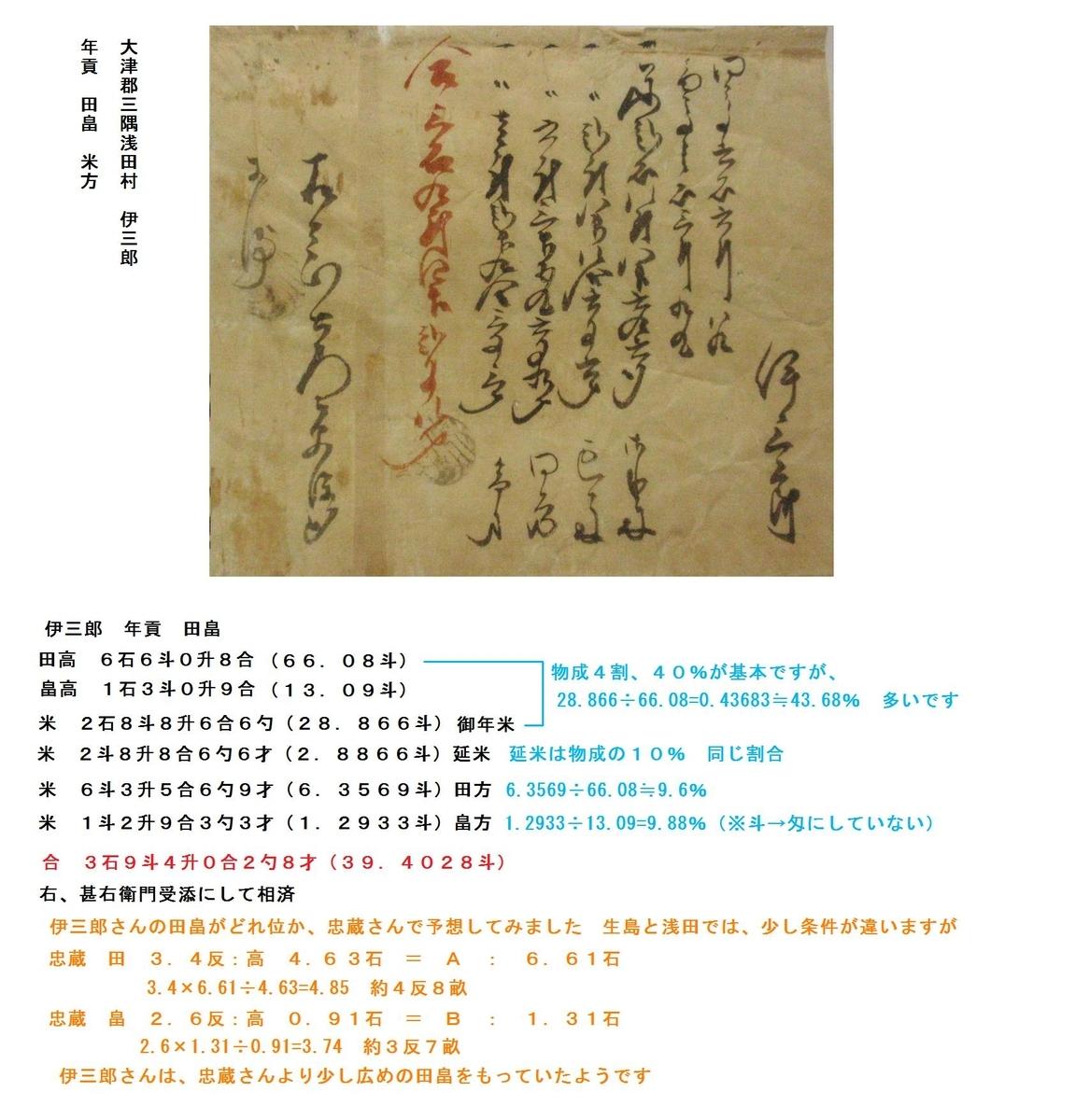 f:id:chuumeikun:20200121011327j:plain