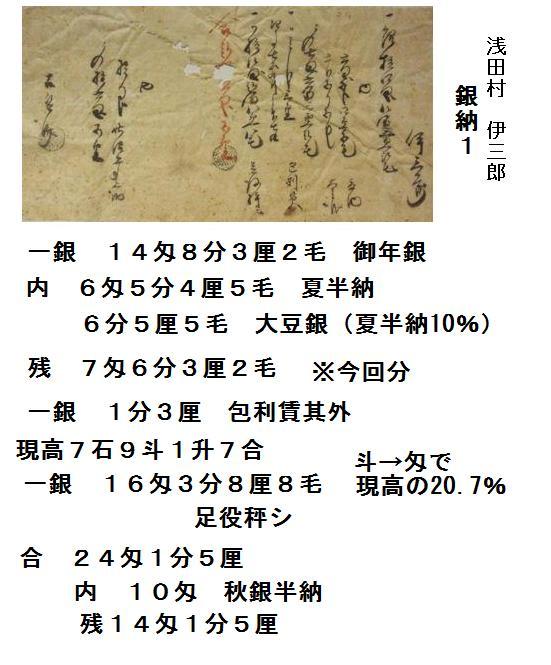 f:id:chuumeikun:20200121011457j:plain