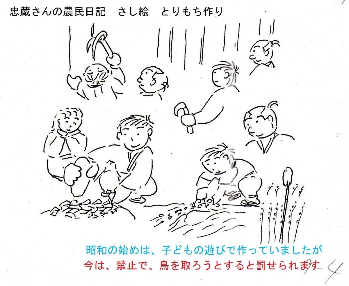 f:id:chuumeikun:20200130022343j:plain