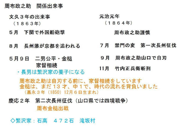 f:id:chuumeikun:20200131053307j:plain