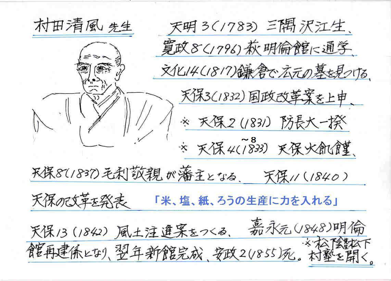 f:id:chuumeikun:20200203132642j:plain