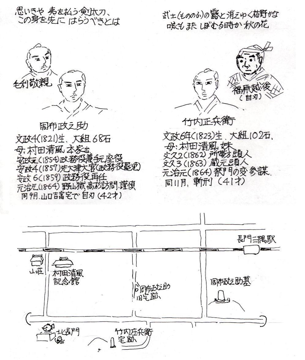f:id:chuumeikun:20200203132704j:plain