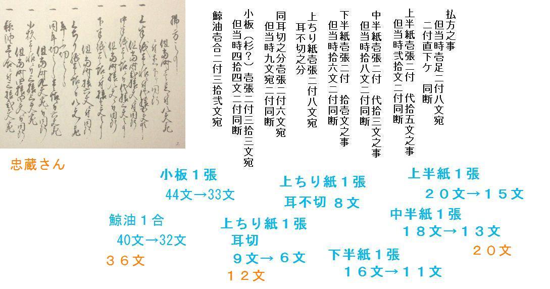 f:id:chuumeikun:20200219232657j:plain