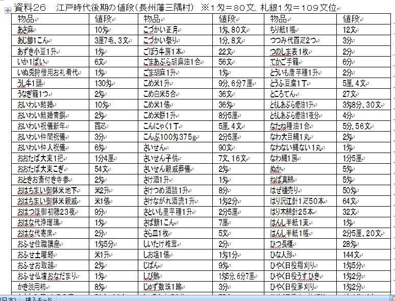 f:id:chuumeikun:20200219232946j:plain