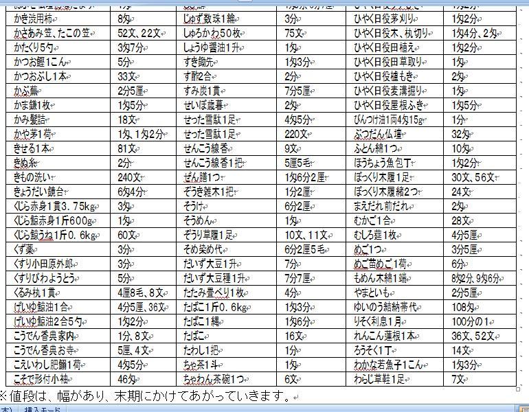 f:id:chuumeikun:20200219233008j:plain
