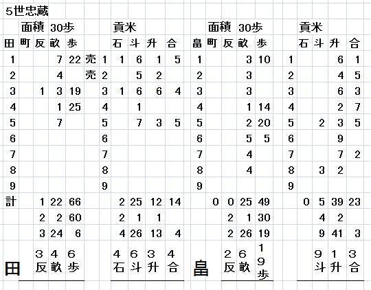 f:id:chuumeikun:20200317165516j:plain
