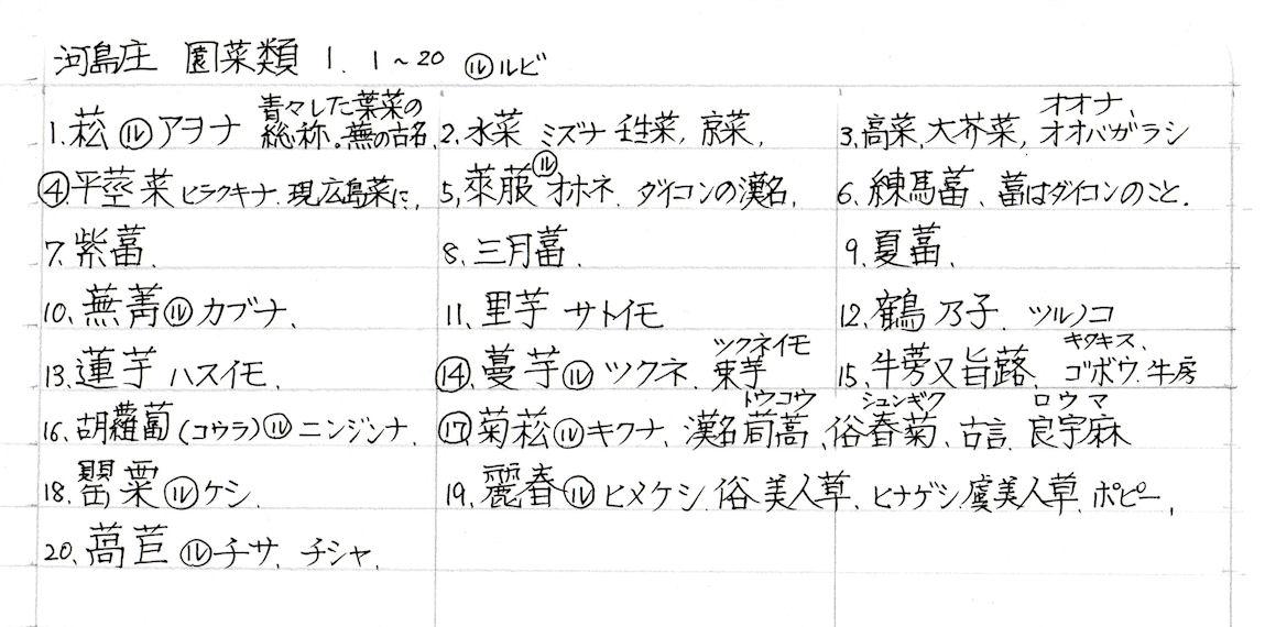 f:id:chuumeikun:20200526070355j:plain