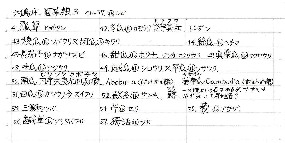 f:id:chuumeikun:20200526070624j:plain