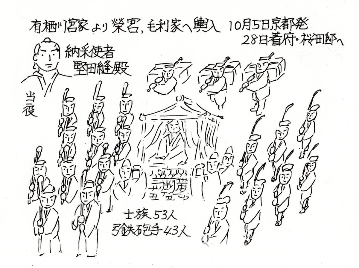f:id:chuumeikun:20200613104253j:plain