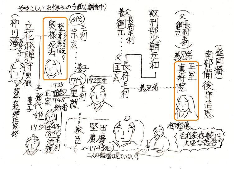 f:id:chuumeikun:20200621082706j:plain