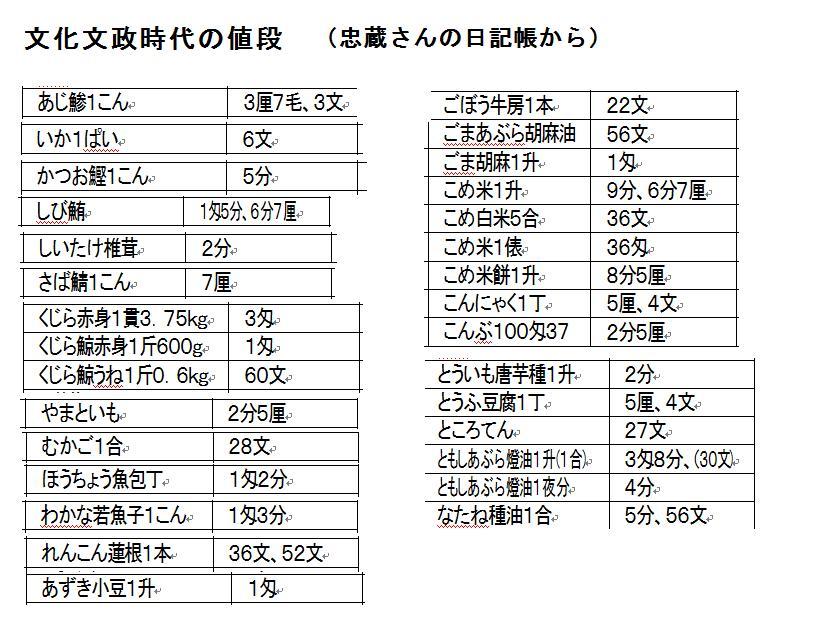 f:id:chuumeikun:20201120131625j:plain
