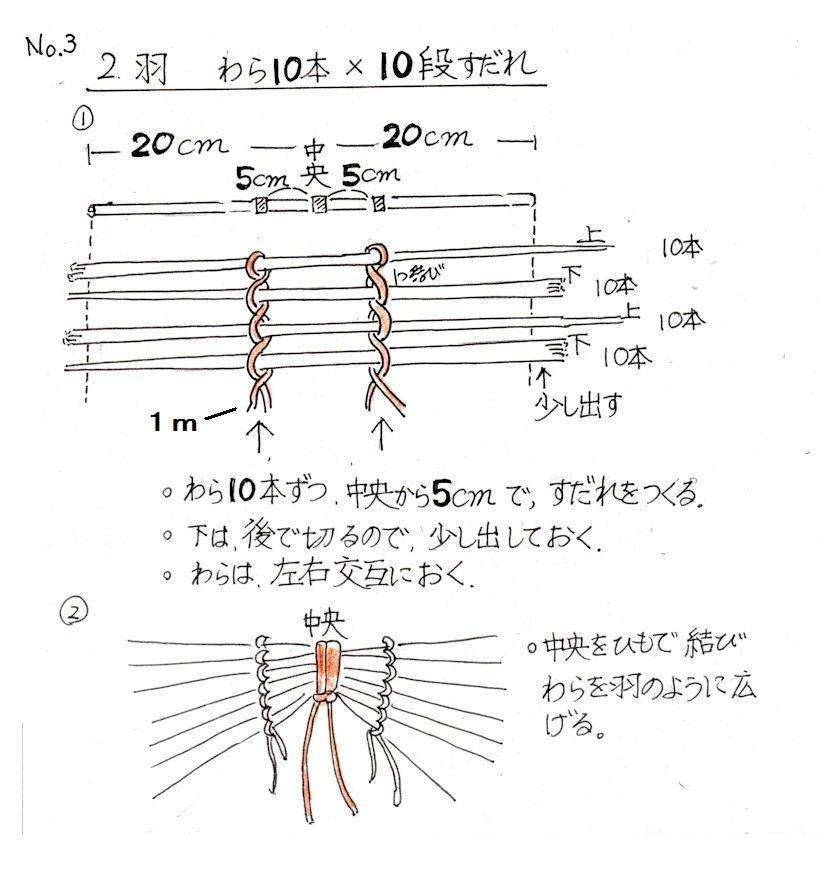 f:id:chuumeikun:20201206174732j:plain