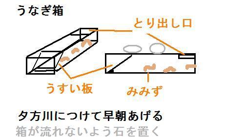 f:id:chuumeikun:20201224011007j:plain