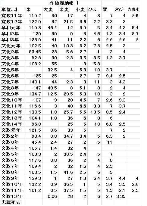 f:id:chuumeikun:20210115202022j:plain