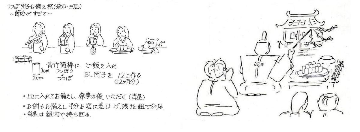 f:id:chuumeikun:20210118140813j:plain