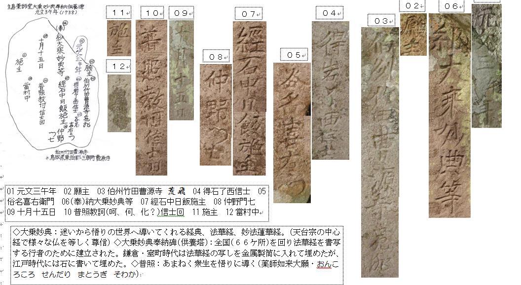 f:id:chuumeikun:20210119180638j:plain