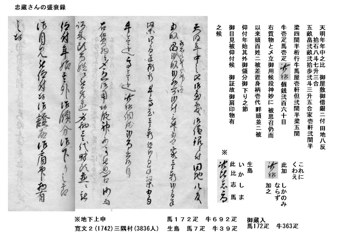 f:id:chuumeikun:20210128000545j:plain